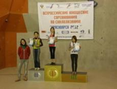 Результаты Всероссийских юношеских соревнований